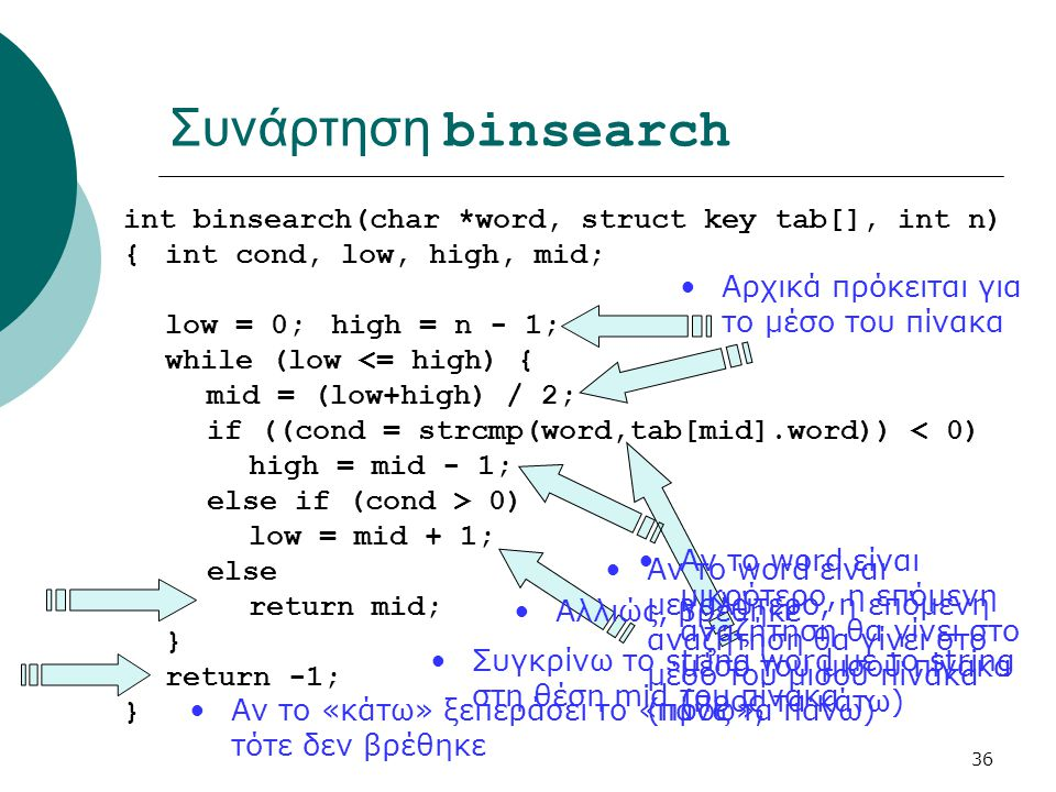 Συνάρτηση binsearch int binsearch(char *word, struct key tab[], int n) { int cond, low, high, mid; low = 0; high = n - 1;